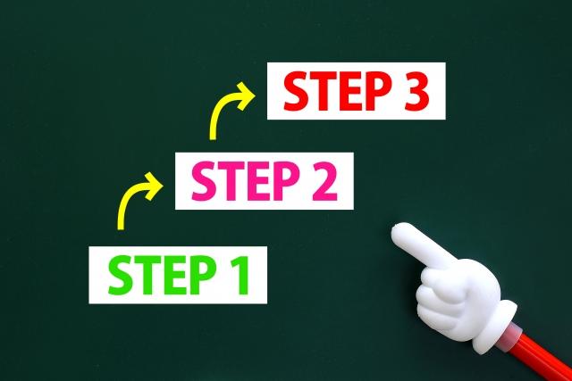 【初心者向け】初心者から中級者への6ステップ